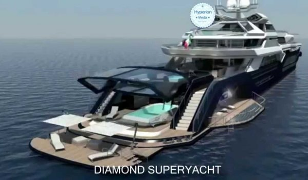 World's Top 5 Luxury Yachts